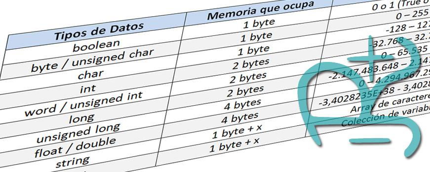 Tipos-de-Datos-Arduino