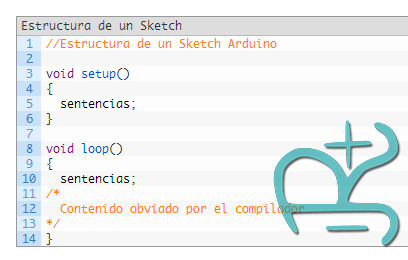 Estructura Sketch Arduino Mini