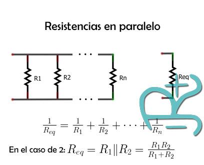 Resistencias en paralelo