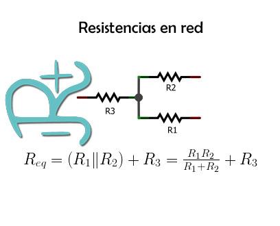Resistencias en red