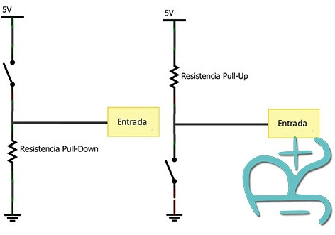 resistencias-pull-up-pull-down-destacado