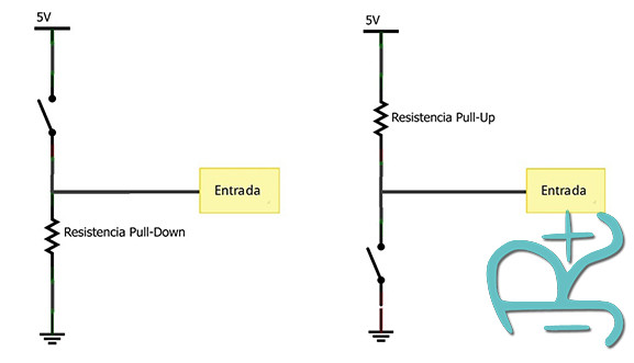 Resistencias Pull-Up y Pull-Down