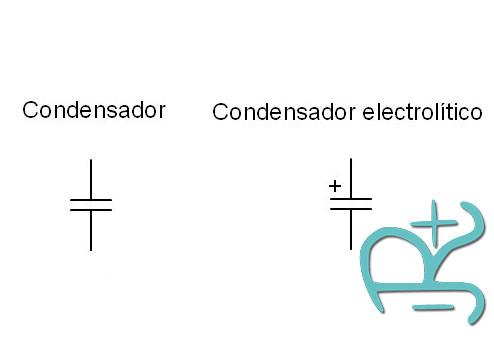 Símbolos para condensador no polarizado y polarizado
