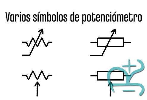 Símbolos genéricos para potenciómetros
