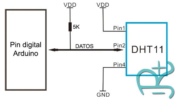 DHT11 Esquema Conexion