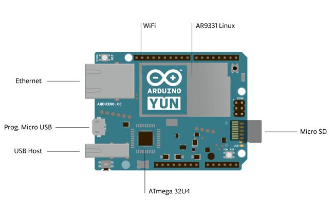 Arduino yún detalles a tener en cuenta