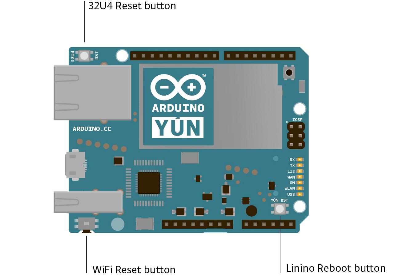 Botones de RESET en Arduino Yún