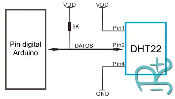 Esquema conexión DHT22-AM2302